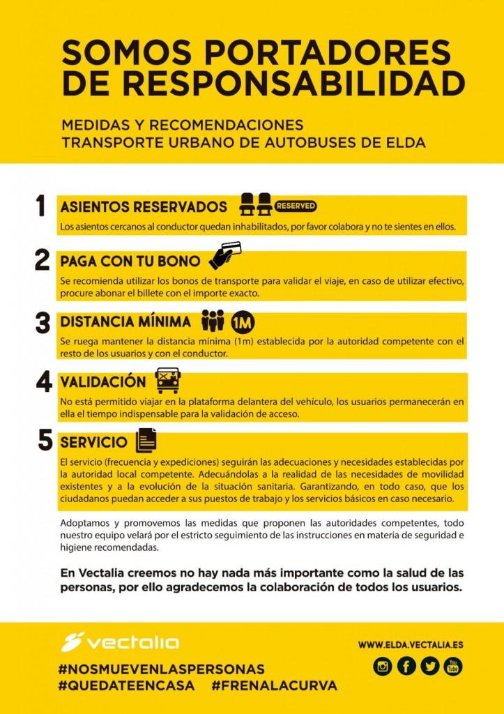 Elda_Recomendaciones